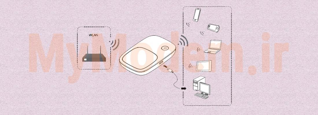 اتصال به اینترنت با استفاده از شبکه وای فای (Wi-Fi) | مودم من