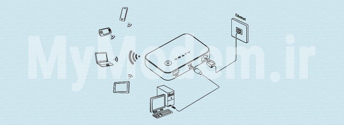 اتصال به اینترنت طریق درگاه اترنت (WAN) | مودم من