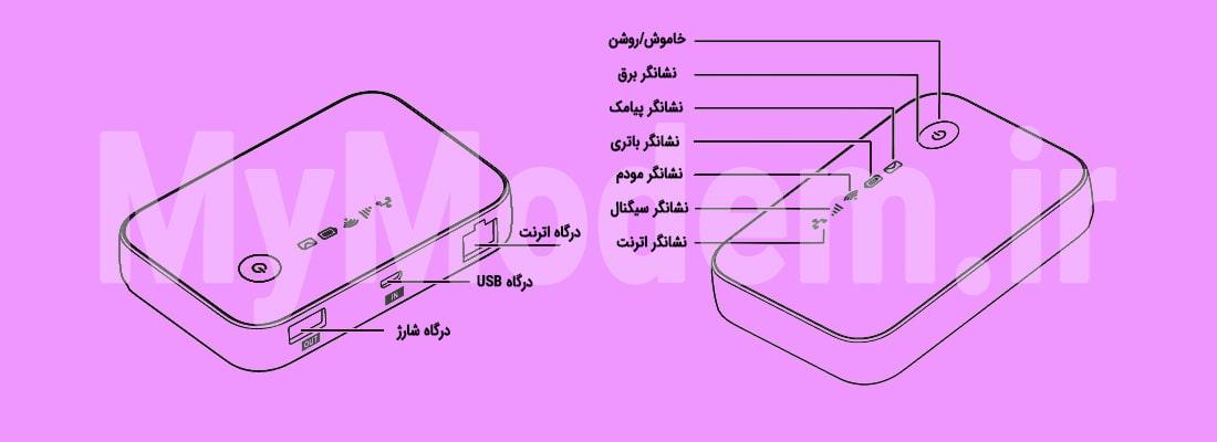 مشخصات مودم ایرانسل E5730 | مودم من