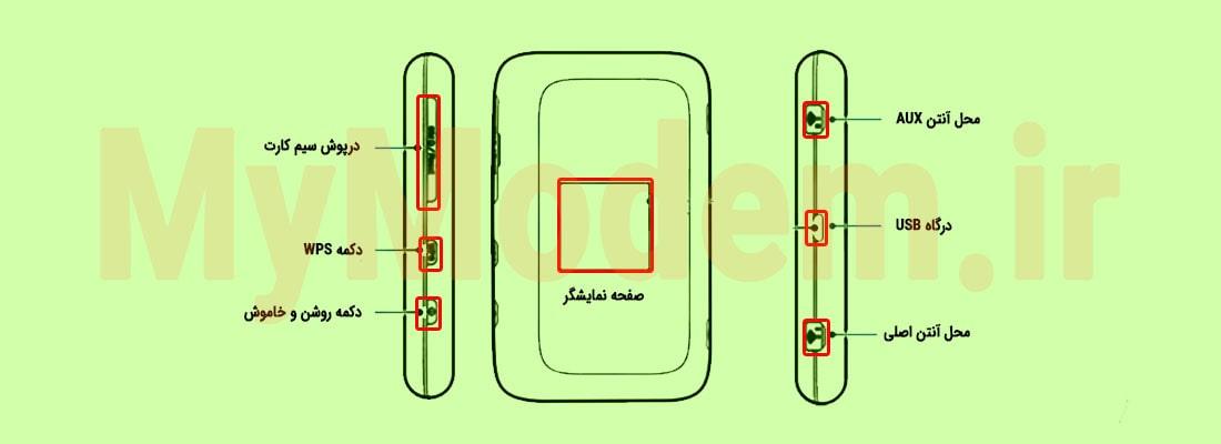 مشخصات مودم ایرانسل MF910 | مودم من