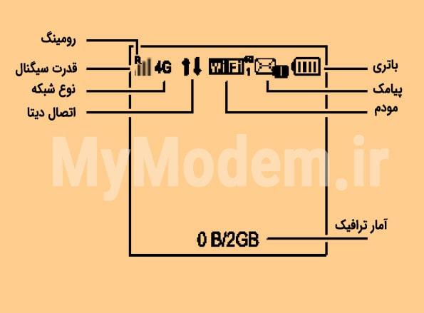 صفحه نمایش مودم ایرانسل E5372 | مودم من